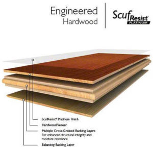 engineered hardwood construction diagram
