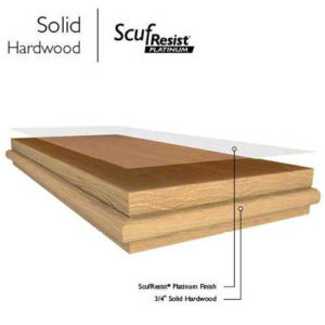 solid hardwood construction diagram